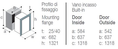 built-in dimension with Door Inside - Door Outside mounting flanges