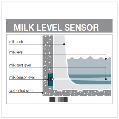 Mill level sensor (optional)